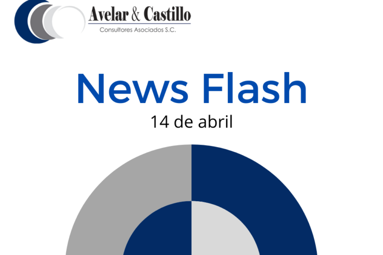 Síntesis informativa del 14 de abril, 2021.
